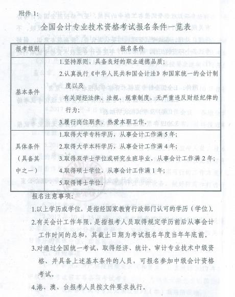 云南2017年中级会计职称考试报名时间为3月1日-31日 考证资讯 第6张