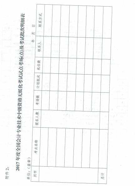 云南2017年中级会计职称考试报名时间为3月1日-31日 考证资讯 第7张