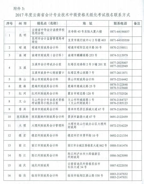 云南2017年中级会计职称考试报名时间为3月1日-31日 考证资讯 第8张