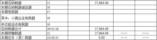 【税务知识】新增营改增试点,小规模纳税人申报表如何填写? 〖税务知识〗 第8张