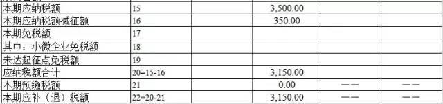 【税务知识】新增营改增试点,小规模纳税人申报表如何填写? 〖税务知识〗 第19张