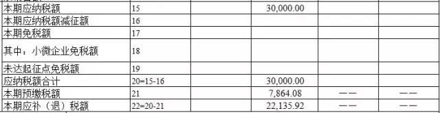 【税务知识】新增营改增试点,小规模纳税人申报表如何填写? 〖税务知识〗 第14张