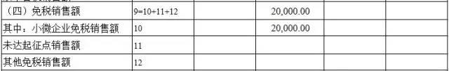 【税务知识】新增营改增试点,小规模纳税人申报表如何填写? 〖税务知识〗 第15张