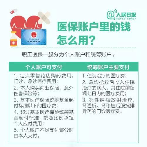 社保卡用途广,不只是买药!2017最新使用方法必收~~ 会计职场 第2张