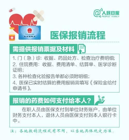 社保卡用途广,不只是买药!2017最新使用方法必收~~ 会计职场 第6张