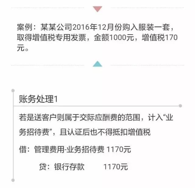 【财务分析】公司购买一套服装,竟有4种账务处理?!
