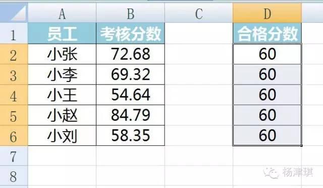 【会计实务】如何在Excel图表中绘制合格线? 〖会计实务〗 第5张