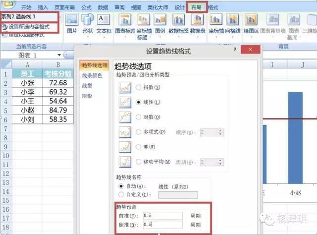 【会计实务】如何在Excel图表中绘制合格线? 〖会计实务〗 第11张