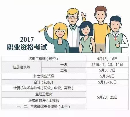 2017年55项职业考试时间表,加薪加职就靠它了!