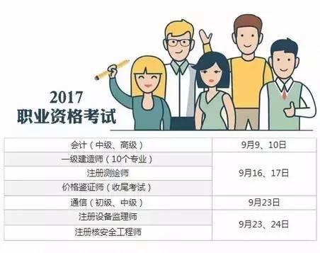 2017年55项职业考试时间表,加薪加职就靠它了! 会计职场 第3张