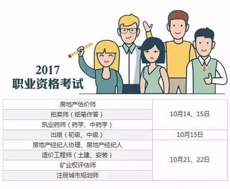 2017年55项职业考试时间表,加薪加职就靠它了! 会计职场 第5张