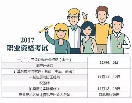 2017年55项职业考试时间表,加薪加职就靠它了! 会计职场 第7张