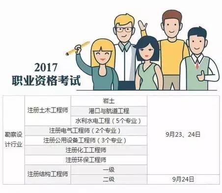 2017年55项职业考试时间表,加薪加职就靠它了! 会计职场 第4张