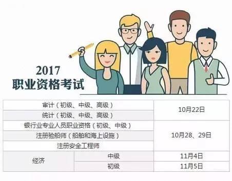 2017年55项职业考试时间表,加薪加职就靠它了! 会计职场 第6张