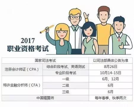 2017年55项职业考试时间表,加薪加职就靠它了! 会计职场 第8张
