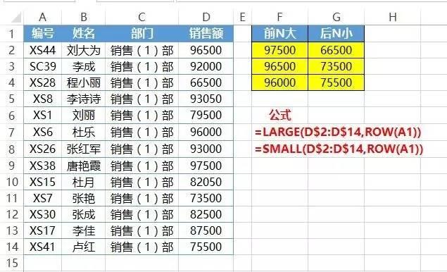 【会计实务】最可怕的是,学好这25个Excel函数能涨工资,你居然不学习! 〖会计实务〗 第9张