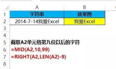 【会计实务】最可怕的是,学好这25个Excel函数能涨工资,你居然不学习! 〖会计实务〗 第7张