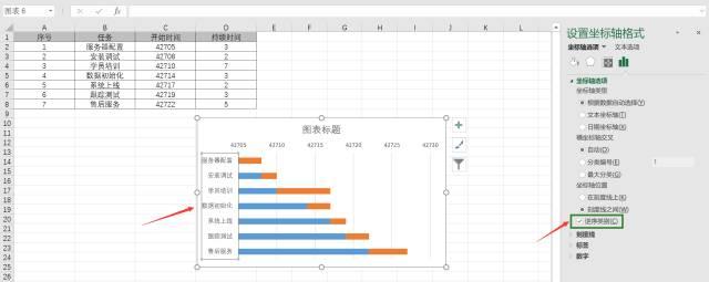 【会计实务】十分钟学会制作Excel甘特图,项目进度一目了然! 〖会计实务〗 第5张