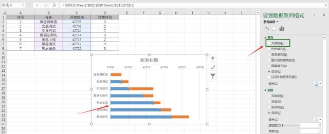 【会计实务】十分钟学会制作Excel甘特图,项目进度一目了然! 〖会计实务〗 第6张
