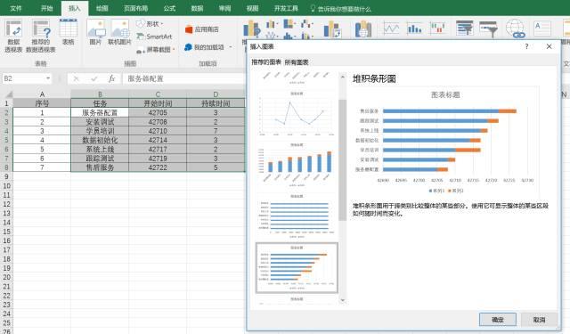 【会计实务】十分钟学会制作Excel甘特图,项目进度一目了然! 〖会计实务〗 第3张