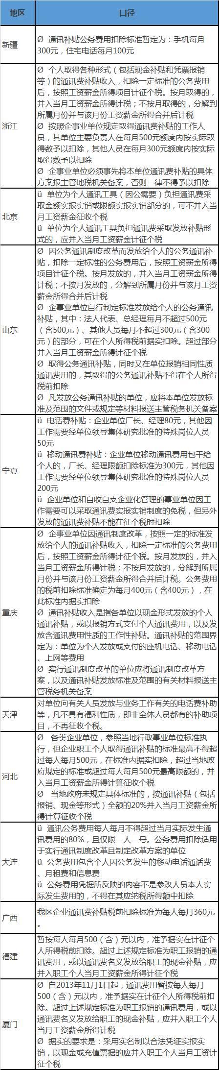 【税务知识】各地职工通讯费个税标准来了!