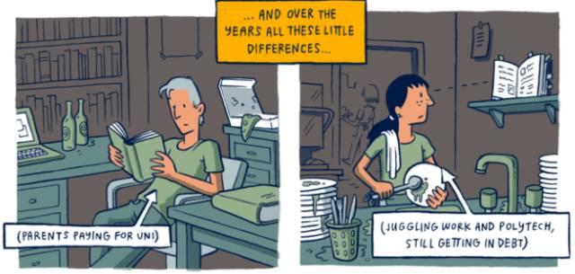 穷人和富人的差距是怎样一点点拉开的?这组风靡Facebook的漫画会让你震惊! 会计职场 第7张