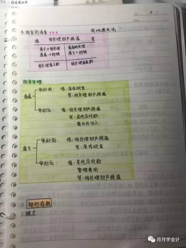 女学霸的初级会计实务笔记,看着爽极了!考初级的服不服? 初级会计师 第3张