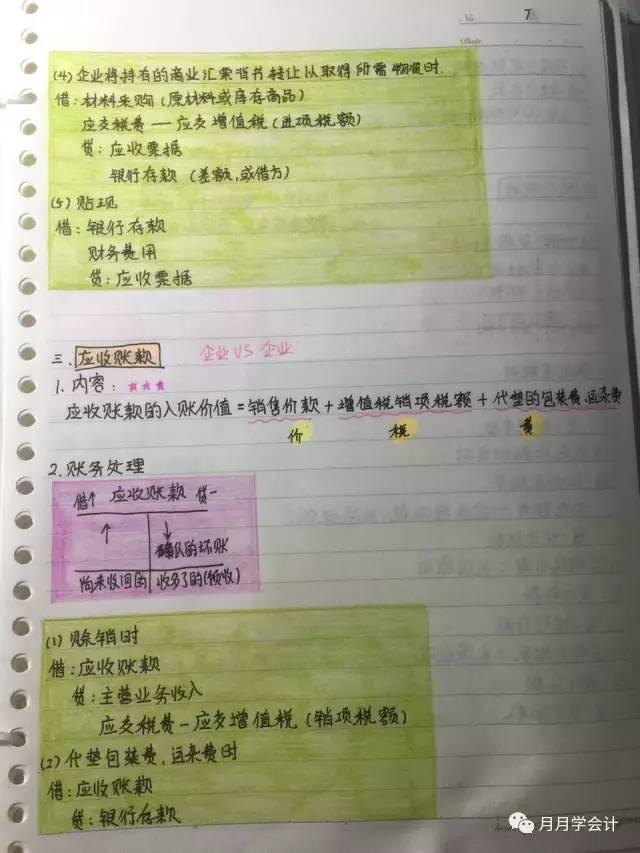 女学霸的初级会计实务笔记,看着爽极了!考初级的服不服? 初级会计师 第7张