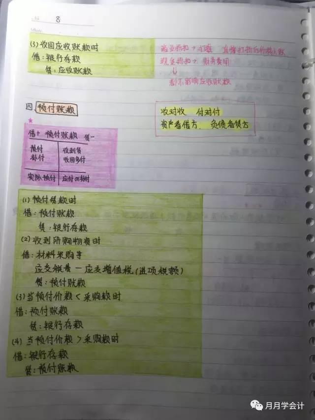 女学霸的初级会计实务笔记,看着爽极了!考初级的服不服? 初级会计师 第8张
