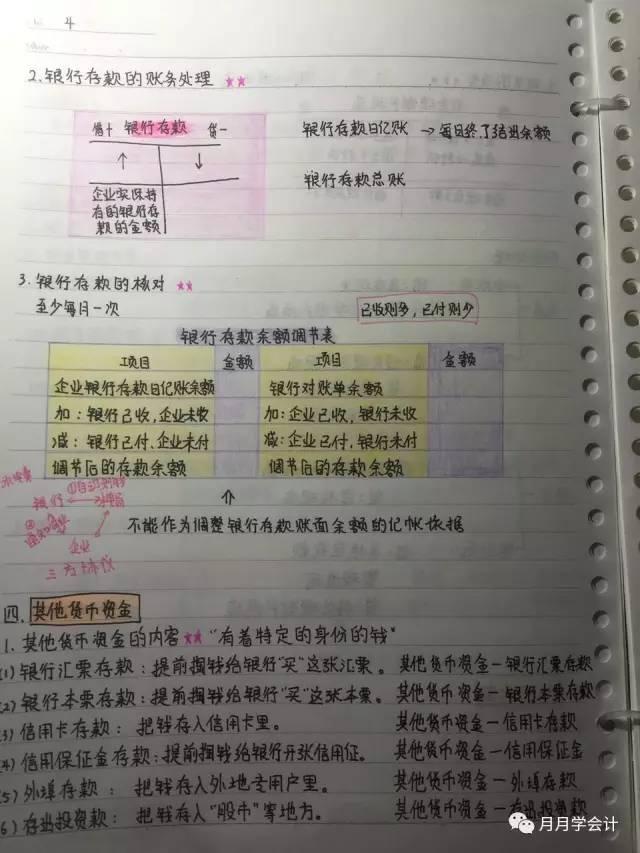 女学霸的初级会计实务笔记,看着爽极了!考初级的服不服? 初级会计师 第4张