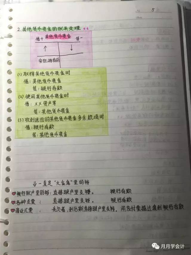 女学霸的初级会计实务笔记,看着爽极了!考初级的服不服? 初级会计师 第5张