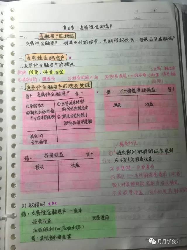 女学霸的初级会计实务笔记,看着爽极了!考初级的服不服? 初级会计师 第11张