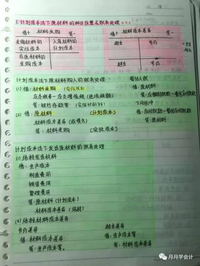 女学霸的初级会计实务笔记,看着爽极了!考初级的服不服? 初级会计师 第15张