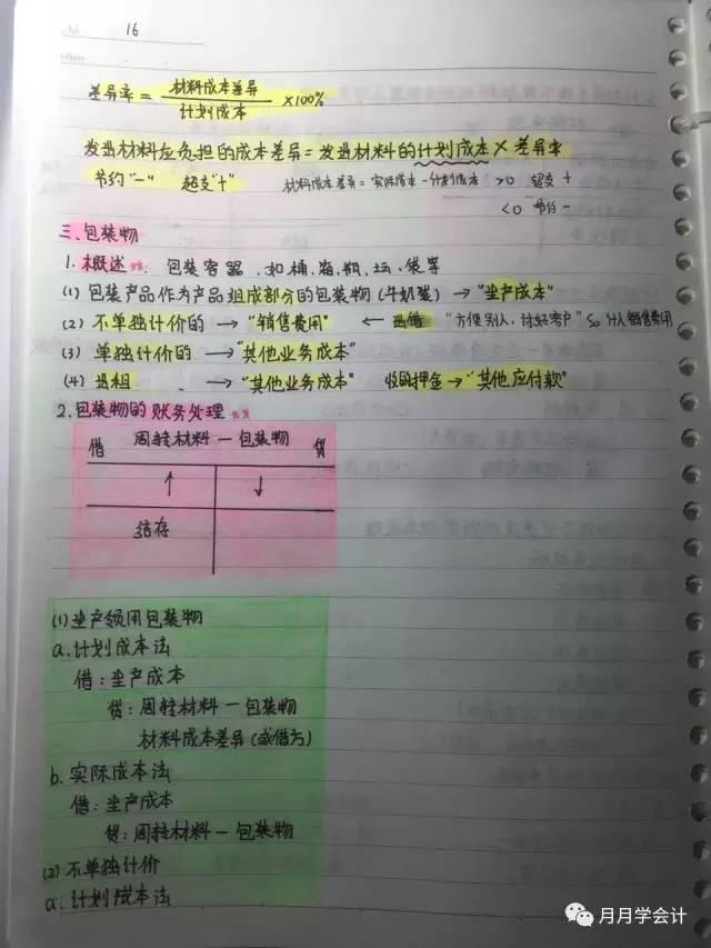 女学霸的初级会计实务笔记,看着爽极了!考初级的服不服? 初级会计师 第16张