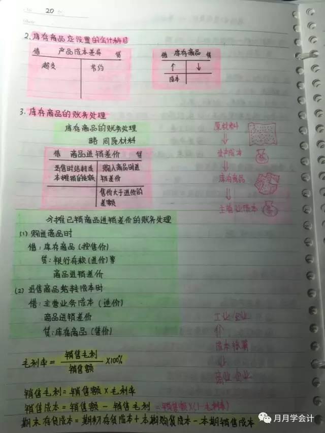 女学霸的初级会计实务笔记,看着爽极了!考初级的服不服? 初级会计师 第20张