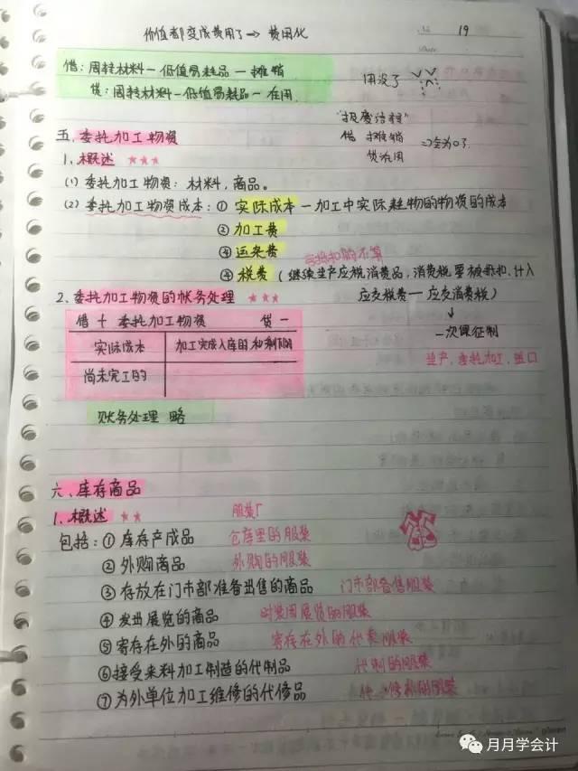 女学霸的初级会计实务笔记,看着爽极了!考初级的服不服? 初级会计师 第19张