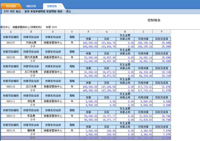 【财务分析】看懂财务三张表,创业风险早知道~ 〖财务分析〗 第14张