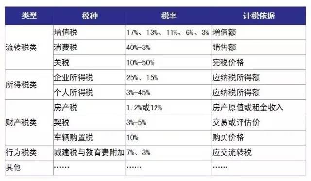 【财务分析】看懂财务三张表,创业风险早知道~ 〖财务分析〗 第17张