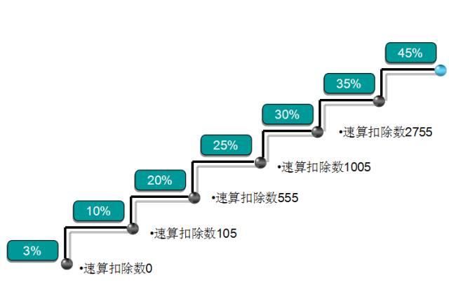 【财务分析】看懂财务三张表,创业风险早知道~ 〖财务分析〗 第18张