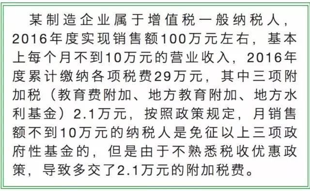 【财务分析】会计由于不懂税务政策,导致2016年多交附加税费2.1万元!
