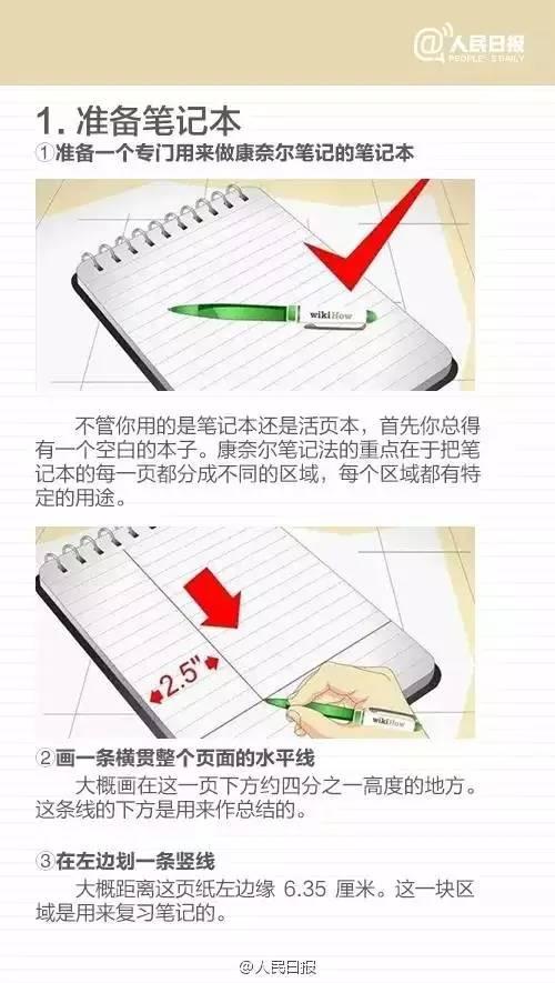 最高效的康奈尔笔记法,备战各种考试都有用!