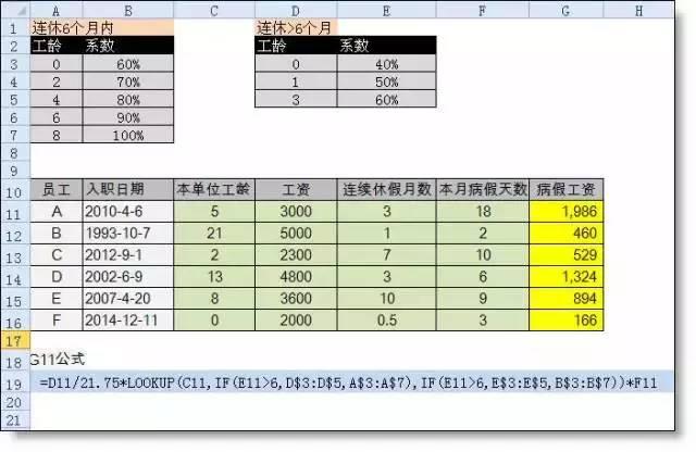 【会计实务】你会用 Excel 算工龄吗?太重要了! 〖会计实务〗 第7张