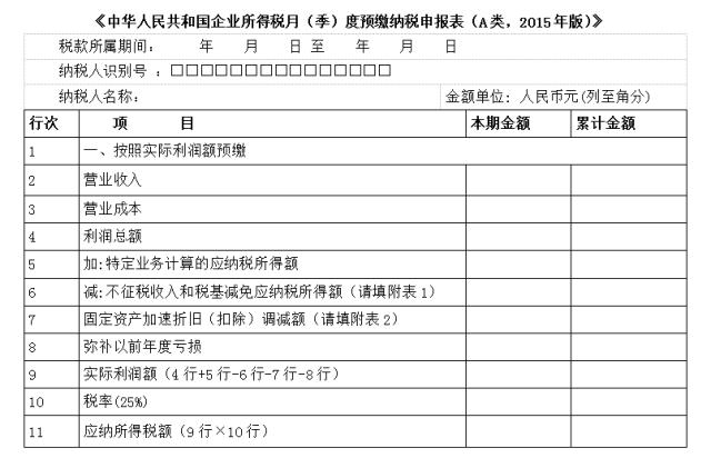【税务知识】放会计大招了!所得税弥补亏损特殊情况特殊处理!!!