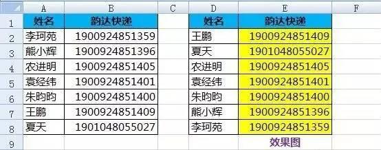 【会计实务】干货!8个绝对实用的Excel公式 〖会计实务〗 第5张