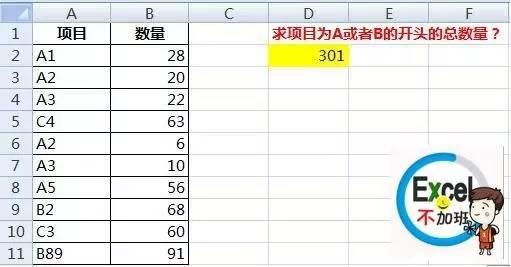 【会计实务】干货!8个绝对实用的Excel公式 〖会计实务〗 第3张