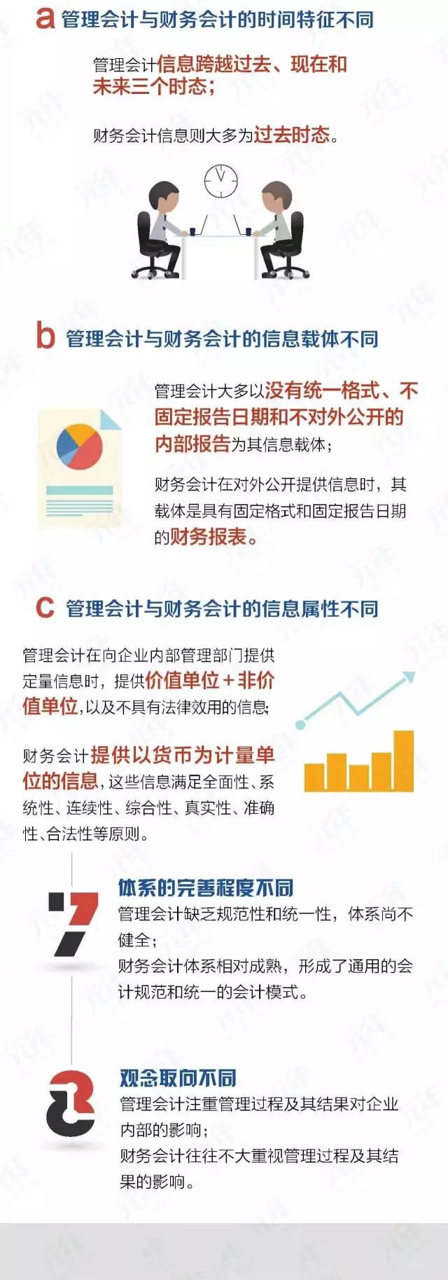 【财务分析】一张图看清管理会计与财务会计的关系 〖财务分析〗 第3张