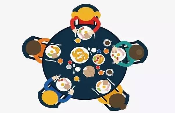 【会计实务】餐饮发票入账技巧,选对会计科目很重要! 〖会计实务〗 第2张