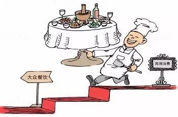 【会计实务】餐饮发票入账技巧,选对会计科目很重要!
