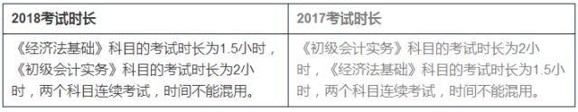 会计证不取消,2018年初级会计职称报名需要注意哪些事项? 初级会计师 第3张