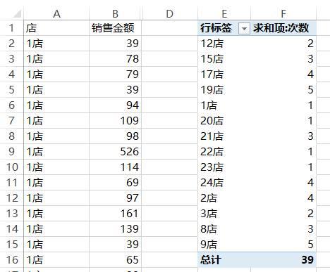 【会计实务】4个常用的Excel小技能,学会了早点回家过节! 〖会计实务〗 第5张